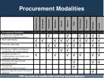 procurement modalities