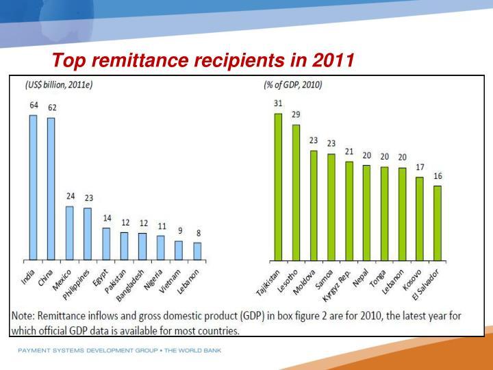 Top remittance recipients in 2011