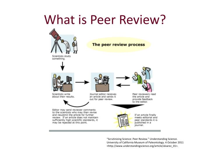 What is Peer Review?