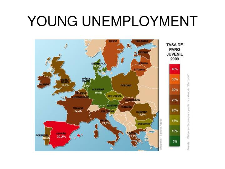YOUNG UNEMPLOYMENT