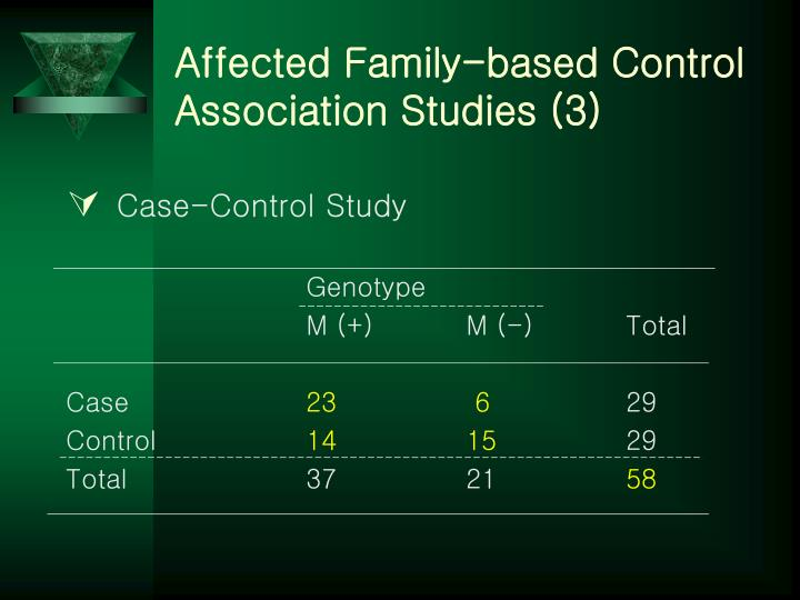 Affected Family-based Control Association Studies (3)
