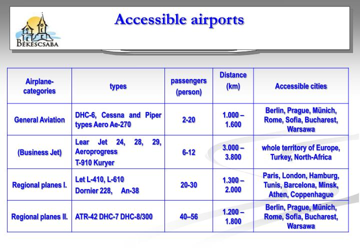 Accessible airports