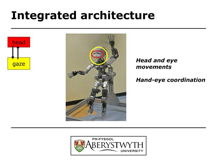 Integrated architecture