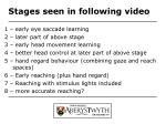 stages seen in following video