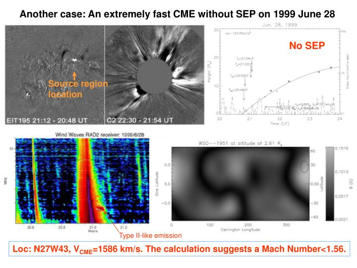 Another case: An extremely fast CME without SEP on 1999 June 28