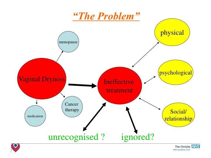 """The Problem"""