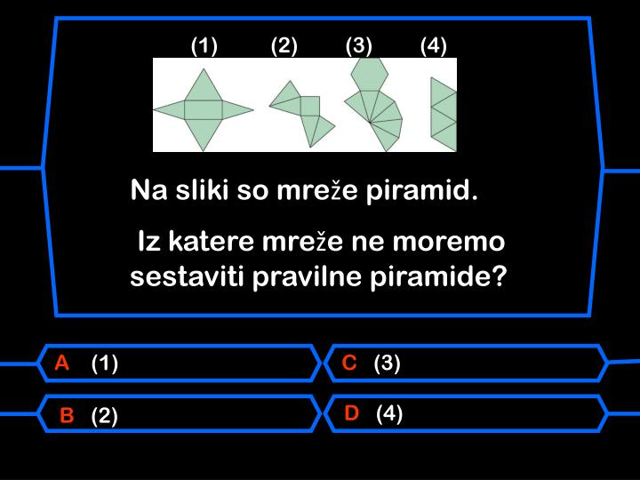 (1)   (2)     (3)       (4)
