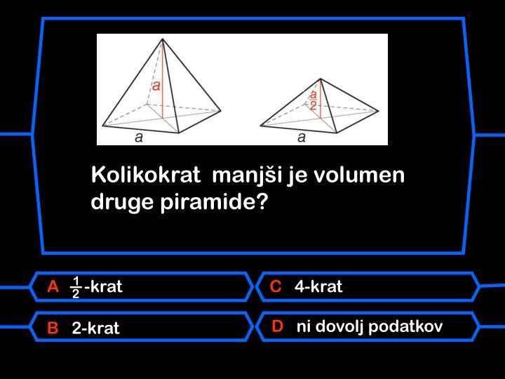 Kolikokrat  manjši je volumen druge piramide?