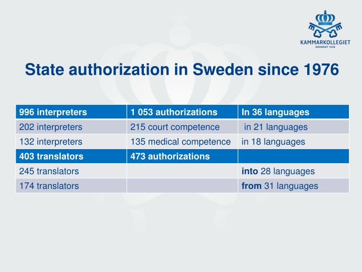State authorization in sweden since 1976
