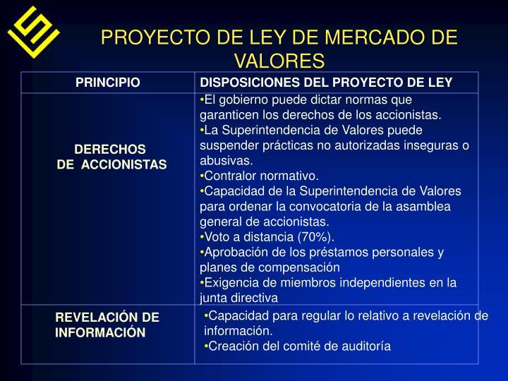PROYECTO DE LEY DE MERCADO DE VALORES