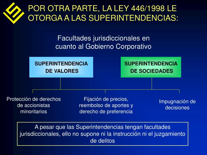 POR OTRA PARTE, LA LEY 446/1998 LE OTORGA A LAS SUPERINTENDENCIAS: