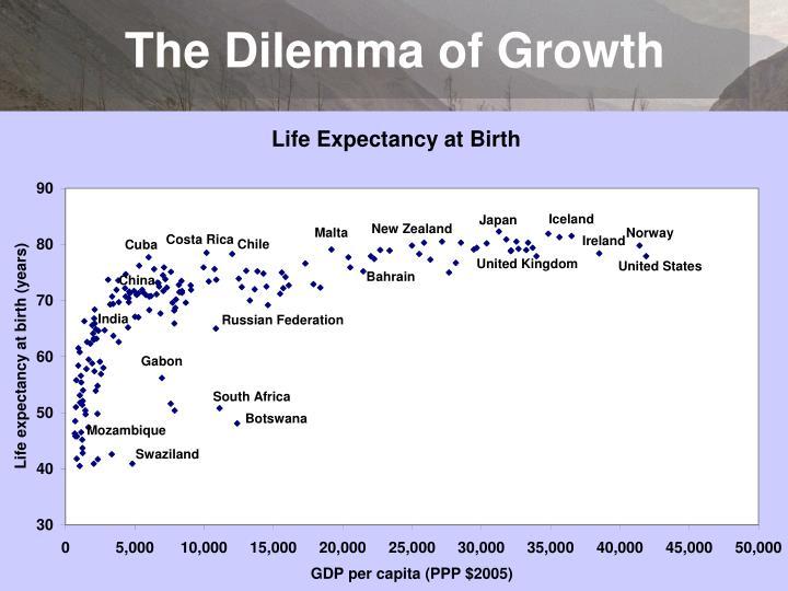 The Dilemma of Growth