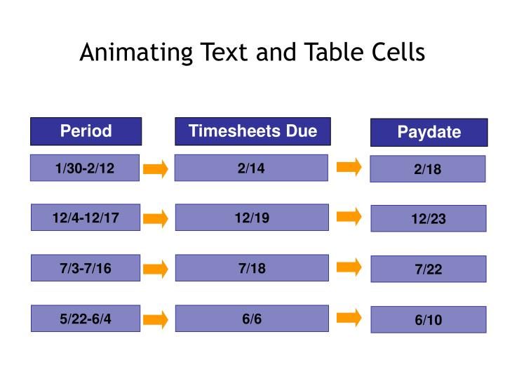Text and Table Animation
