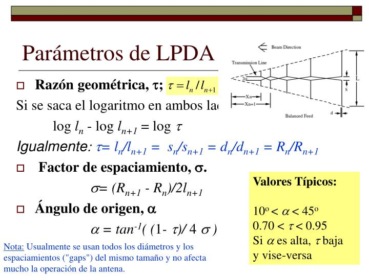 Parámetros de LPDA