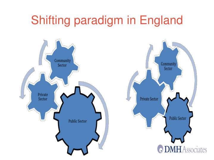 Shifting paradigm in England