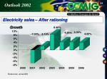 electricity sales after rationing