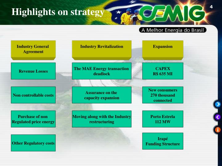 Highlights on strategy