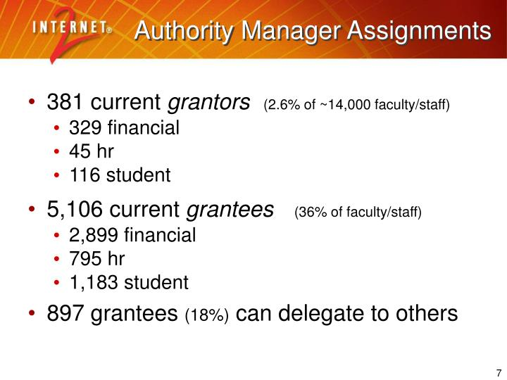 Authority Manager Assignments