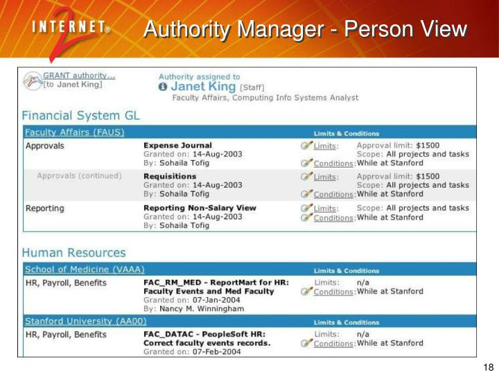 Authority Manager - Person View