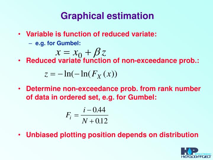 Graphical estimation