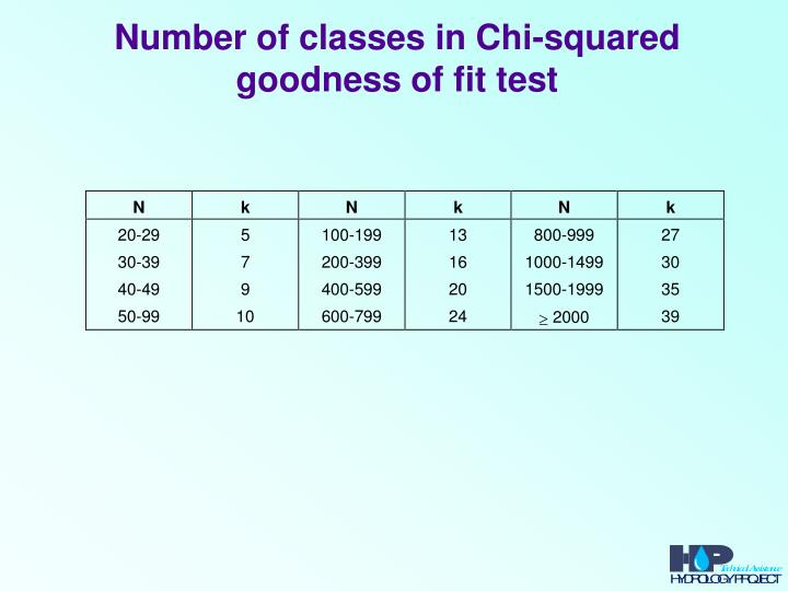 Number of classes in Chi-squared goodness of fit test