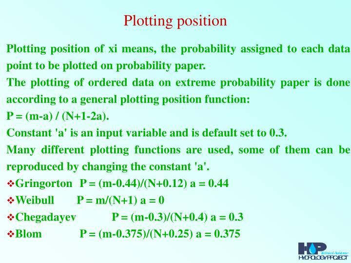 Plotting position