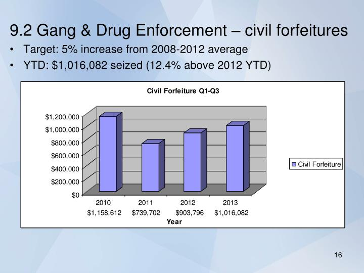 9.2 Gang & Drug Enforcement – civil forfeitures