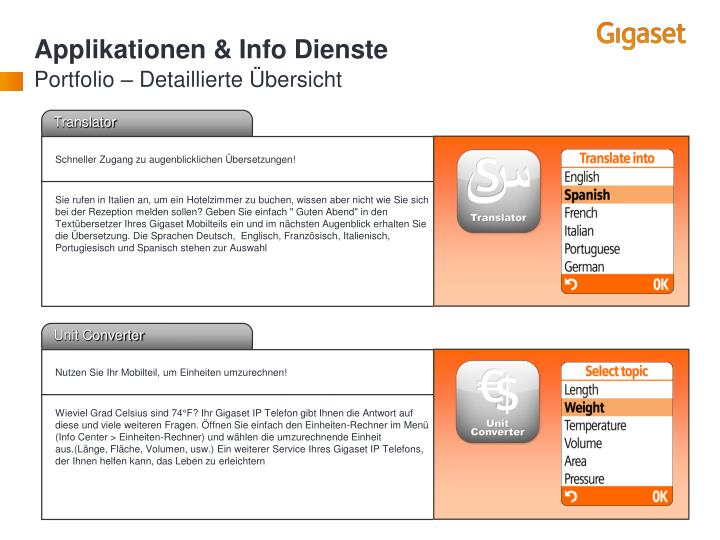 Applikationen & Info Dienste