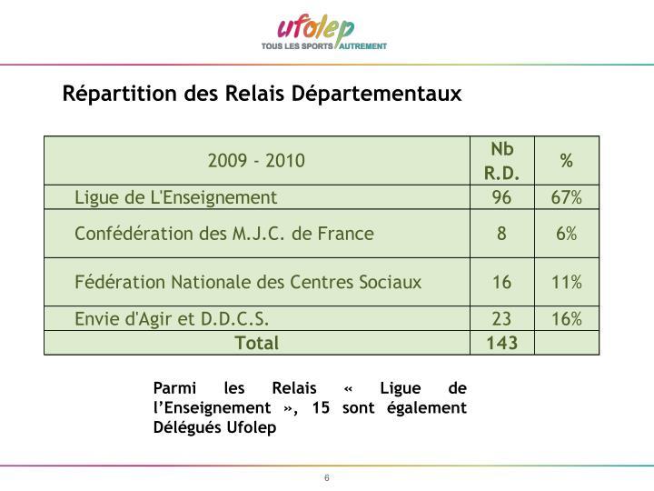 Répartition des Relais Départementaux