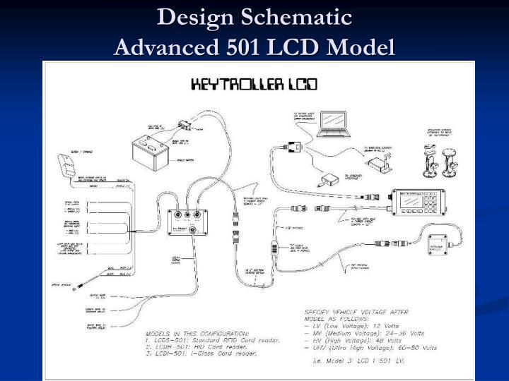 Design Schematic