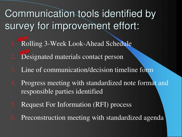 Communication tools identified by survey for improvement effort: