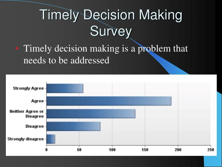 Timely Decision Making Survey