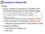 analysis of ariane 5011