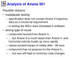 analysis of ariane 5012