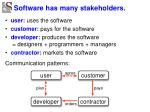 software has many stakeholders