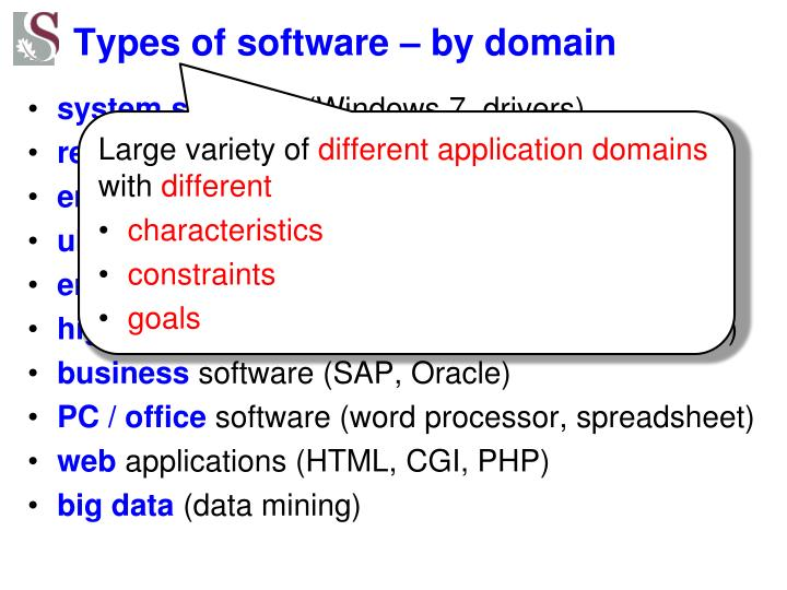 Types of software – by domain