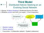third model distributed advice seeking on an evolving social network