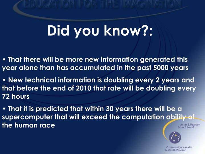 Did you know?: