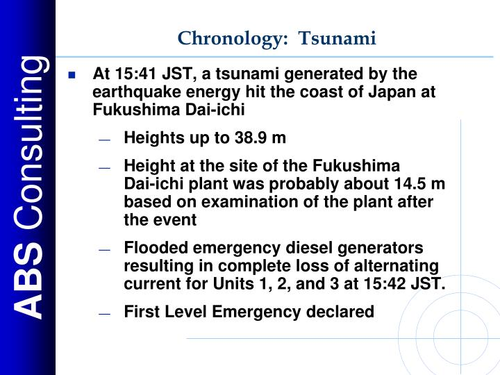 Chronology:  Tsunami