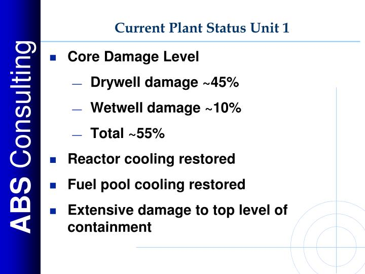 Current Plant Status Unit 1