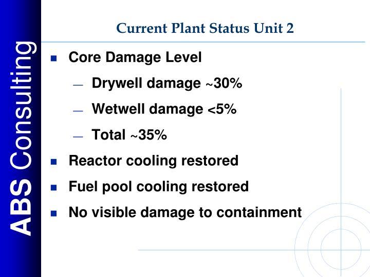Current Plant Status Unit 2