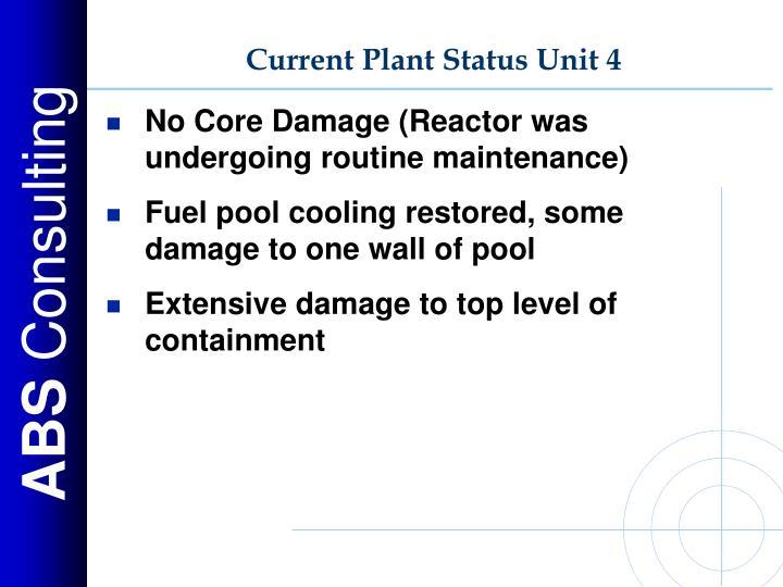 Current Plant Status Unit 4