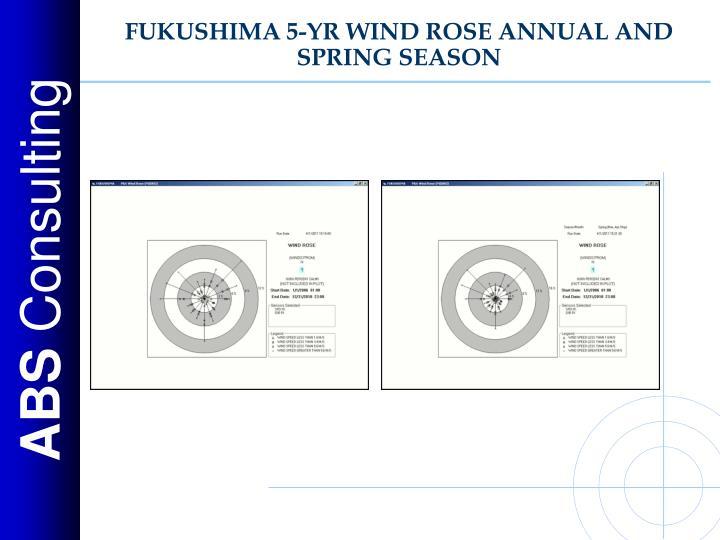 FUKUSHIMA 5-YR WIND ROSE ANNUAL AND SPRING SEASON