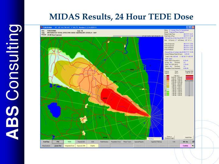 MIDAS Results, 24 Hour TEDE Dose