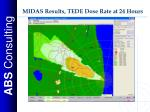 midas results tede dose rate at 24 hours