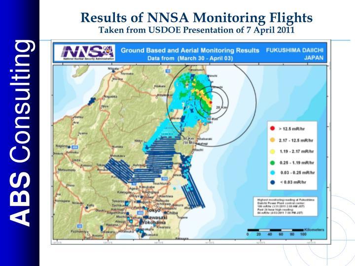 Results of NNSA Monitoring Flights
