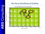 the decay heat removal problem
