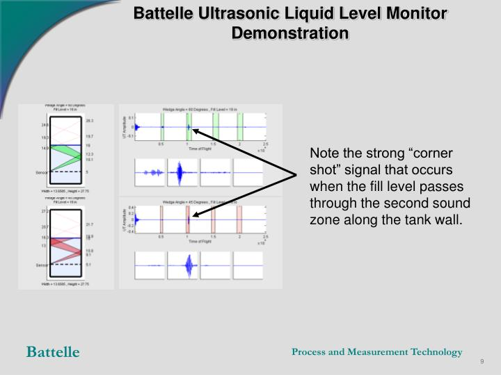 "Note the strong ""corner shot"" signal that occurs when the fill level passes through the second sound zone along the tank wall."