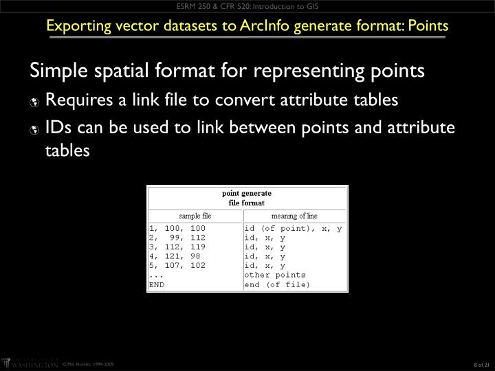 Exporting vector datasets to ArcInfo generate format: Points