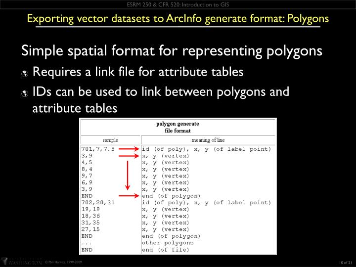 Exporting vector datasets to ArcInfo generate format: Polygons